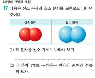 [모형의 개발과 사용] 17. 다음은 산소 분자와 질소 분자를 모형으로 나타낸 것이다.-산소 분자(이미지), 질소 분자(이미지), (1) 각 분자를 원소 기호로 나타내 보자. (2) 각 분자 1개를 구성하는 원자의 종류와 수를 써 보자.