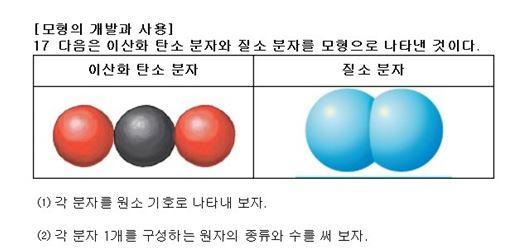 [모형의 개발과 사용] 17. 다음은 이산화 탄소 분자와 질소 분자를 모형으로 나타낸 것이다.-이산화 탄소 분자(이미지), 질소 분자(이미지), (1) 각 분자를 원소 기호로 나타내 보자. (2) 각 분자 1개를 구성하는 원자의 종류와 수를 써 보자.