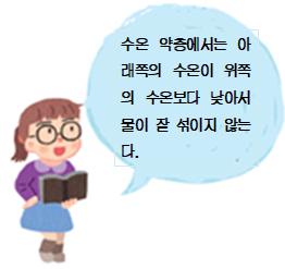 여자 학생 말풍선(수온 약층에서는 아래쪽의 수온이 위쪽의 수온보다 낮아서 물이 잘 섞이지 않는다.)