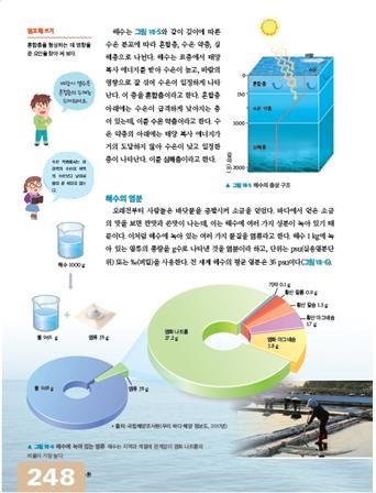 (주)와이비엠 과학2(전자저작물 CD 포함) 358쪽 수정내용 이미지
