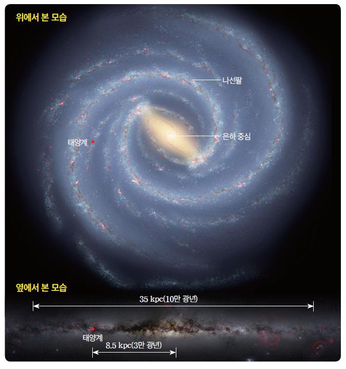 (주)미래엔 과학3(전자저작물 CD 포함) 302쪽 현행내용 이미지