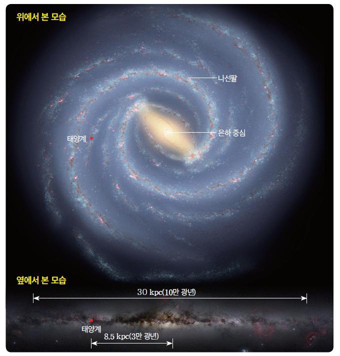 (주)미래엔 과학3(전자저작물 CD 포함) 302쪽 수정내용 이미지