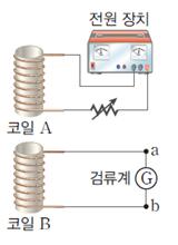 (주)천재교육 물리학Ⅱ 139쪽 현행내용 이미지