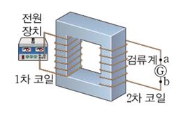 (주)천재교육 물리학Ⅱ 139쪽 수정내용 이미지