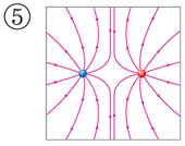 (주)비상교육 물리학Ⅱ 113쪽 현행내용 이미지