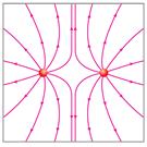 (주)비상교육 물리학Ⅱ 113쪽 수정내용 이미지